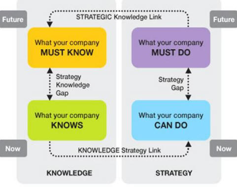 Mgt339 option strategy example